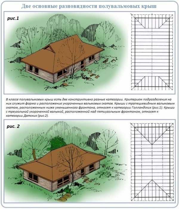 Полувальмовая крыша: как устанавливается стропильная система