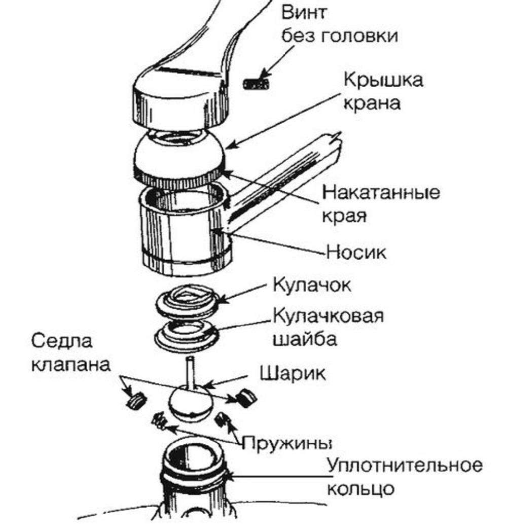Как починить кран, если течет вода