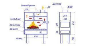 Чем топить буржуйку – какие виды топлива применяются, а какие не рекомендуются