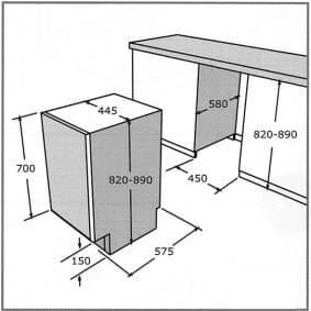 Размеры посудомоечной машины – от встраиваемой до мини-машины