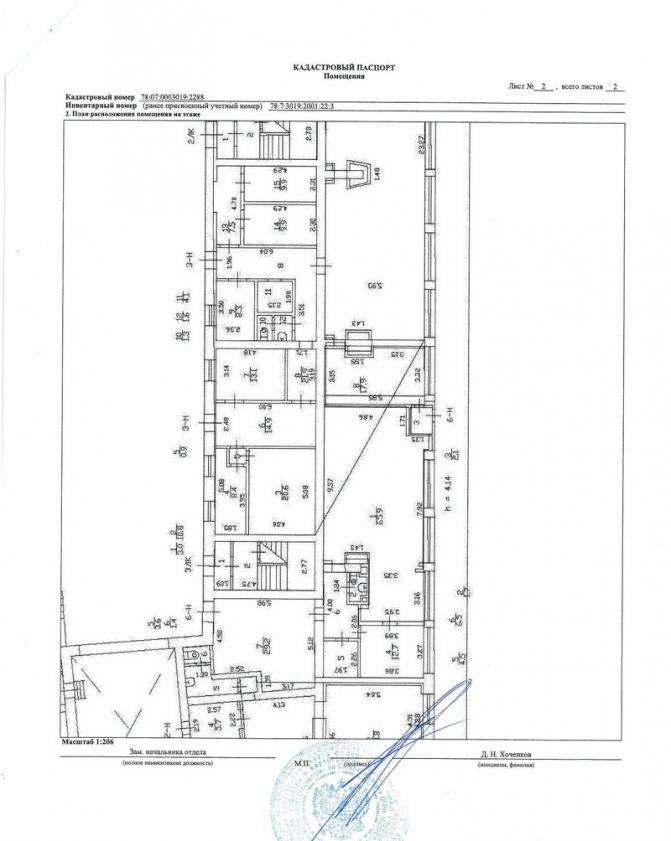 Правила строительства дома на участке ижс 2019