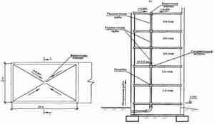 Как выполнить устройство водостока с крыши – этапы монтажа водосточной системы