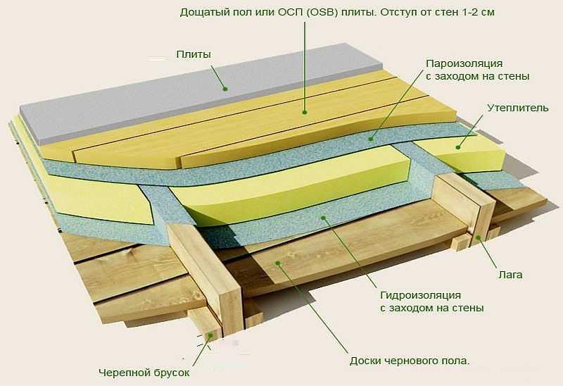 Декоративная облицовочная панель из пластика, имитирующая камень-делаем выбор - самстрой - строительство, дизайн, архитектура.