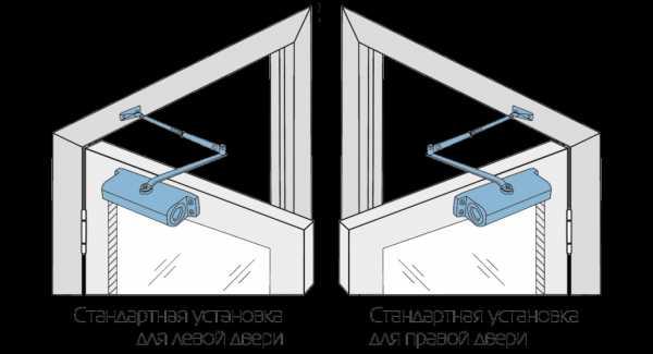 Регулировка доводчика двери своими руками после установки