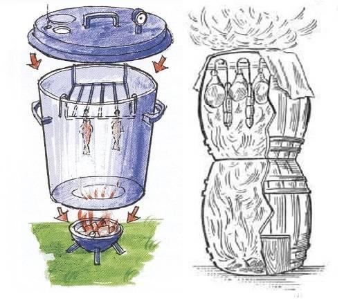 Коптильня холодного копчения своими руками - 105 фото как правильно изготовить большую и маленькую коптильню