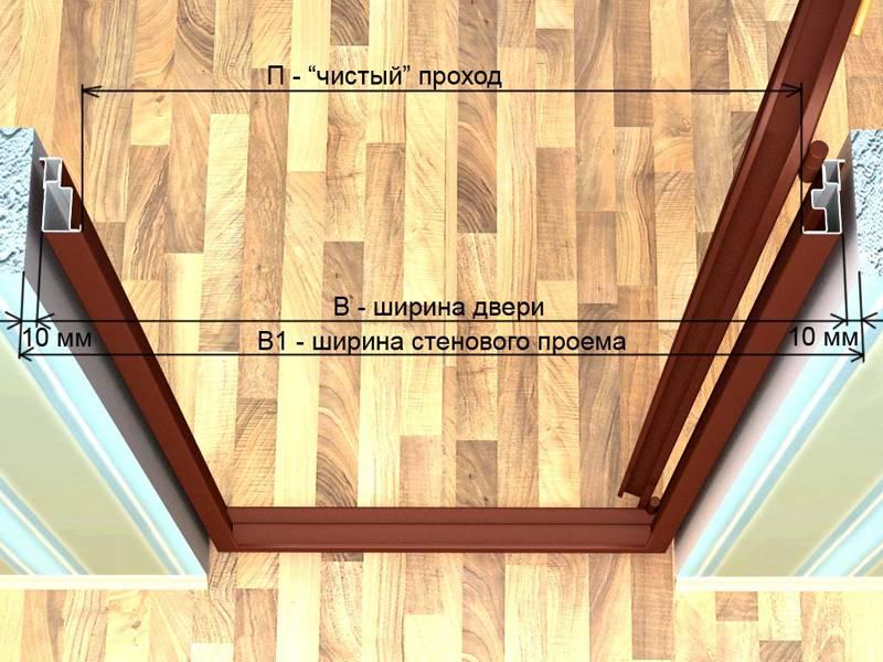 Размеры дверных проемов (35 фото): стандартные высота и ширина межкомнатных дверей по госту в ванной и раздвижных моделей