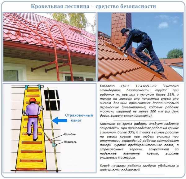 Страхование частного дома от пожара и других рисков - инструкция