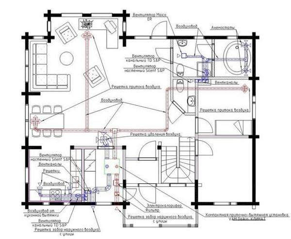 Как сделать вентиляцию: схемы и советы как правильно спроектировать и установить вентиляцию (120 фото)