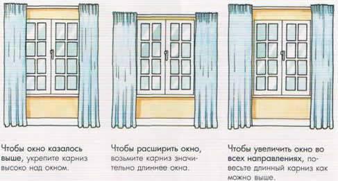 Крепление натяжного потолка к стене из гипсокартона: как правильно сделать?