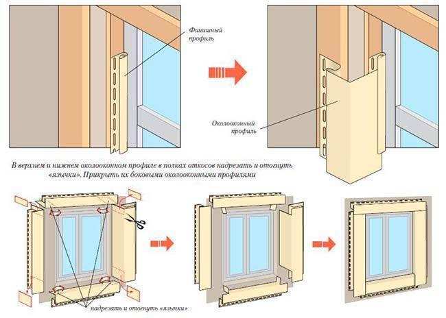 Технология отделки окон и дверей снаружи сайдингом