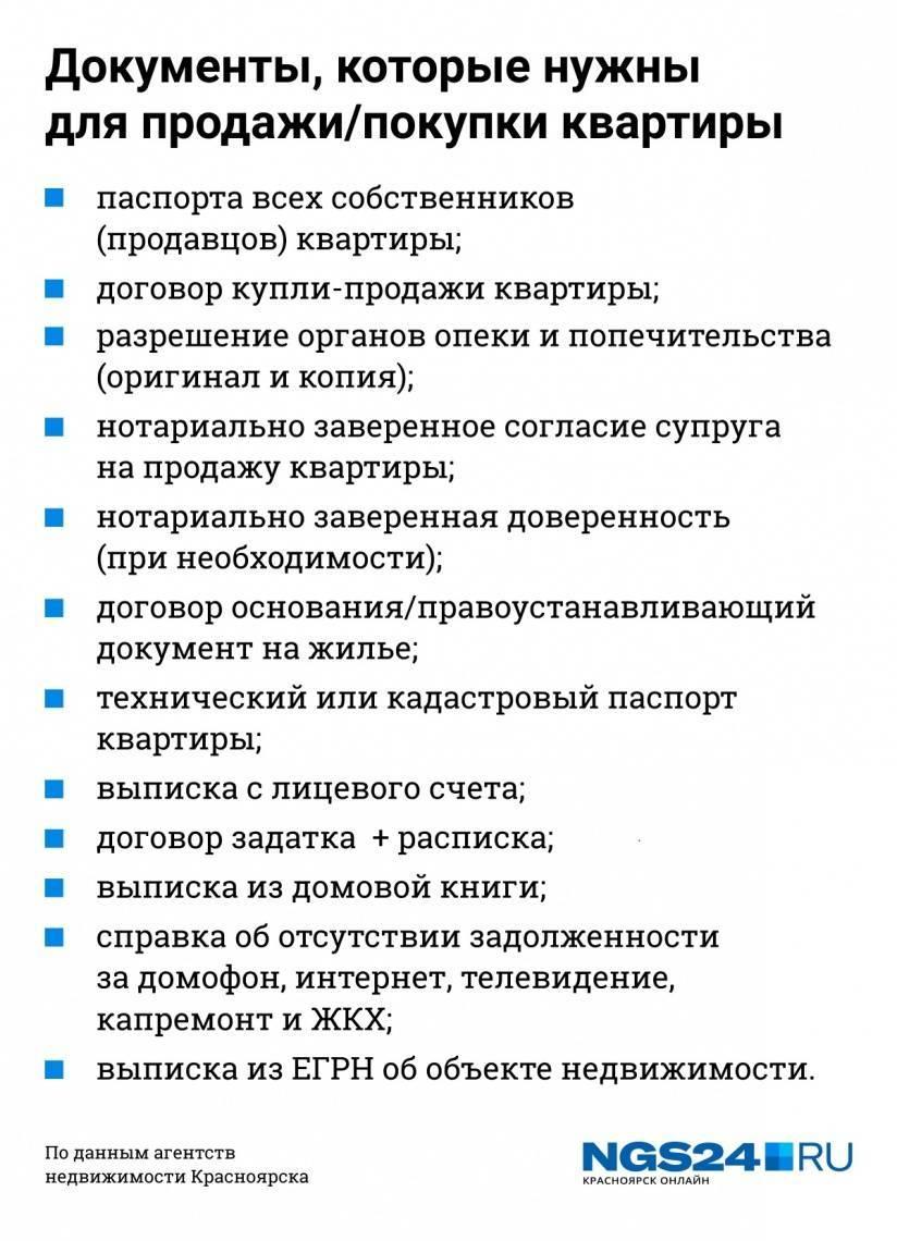 Полный перечень документов, которые необходимо проверить перед покупкой квартиры на вторичном рынке
