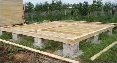 Как сделать столбчатый фундамент для каркасного дома своими руками: Пошаговая инструкция