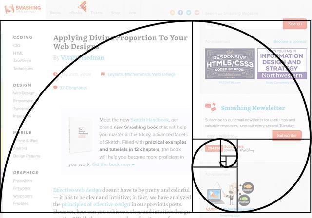 Золотое сечение: математика, которая изменит ваш дизайн — блог о визуальной грамотности