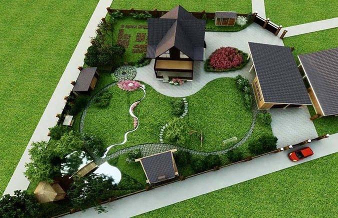 Как выбрать участок для строительства дома – правильный выбор земельного участка под ижс