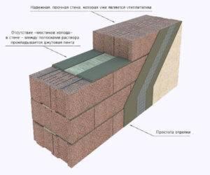 Как выполнить кладку стен из керамзитобетонных блоков?