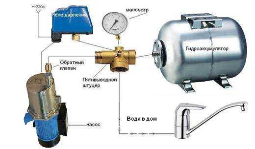 Гидроаккумулятор своими руками: как работает, установка, как подключить