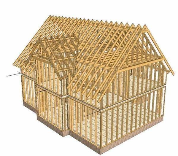 Как построить каркасный дом своими руками — пошаговая инструкция. как правильно построить каркасный дом своими рукамиинформационный строительный сайт  