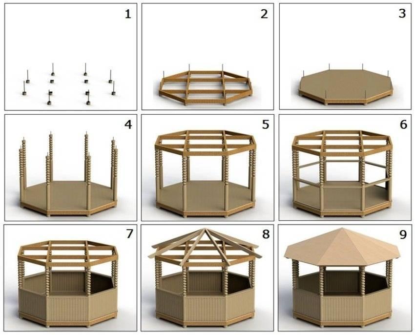 Восьмиугольная или восьмигранная беседка своими руками: строительство с поэтапными фотографиями, пошаговая сборка с фото, как сделать крышу и пол