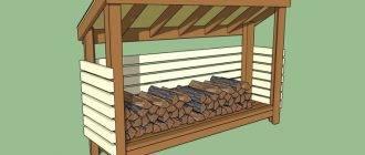Навесы для дров (44 фото): из профильной трубы и поддонов. как построить их на даче своими руками из металла и из дерева быстро и красиво по чертежам?