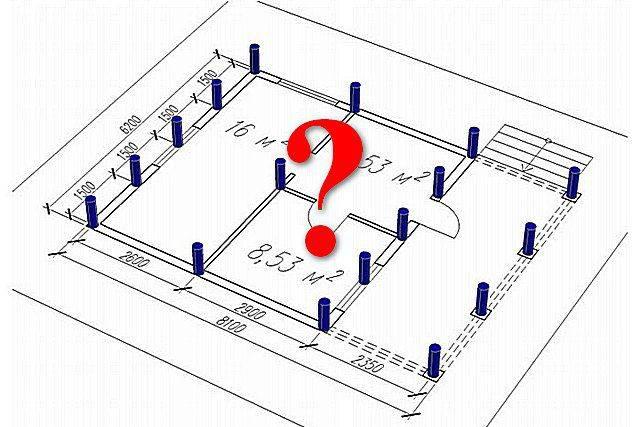 Свайный фундамент расчет количества свай: используем калькулятор для расчета количества свай