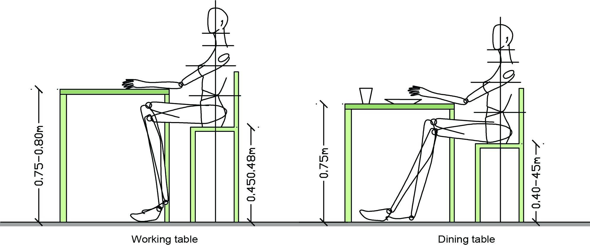 Правильно определяем высоту барного стула