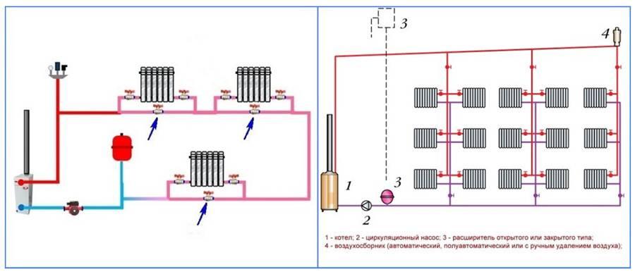 Как спустить воздух с системы отопления частного дома, клапан для сброса воздуха