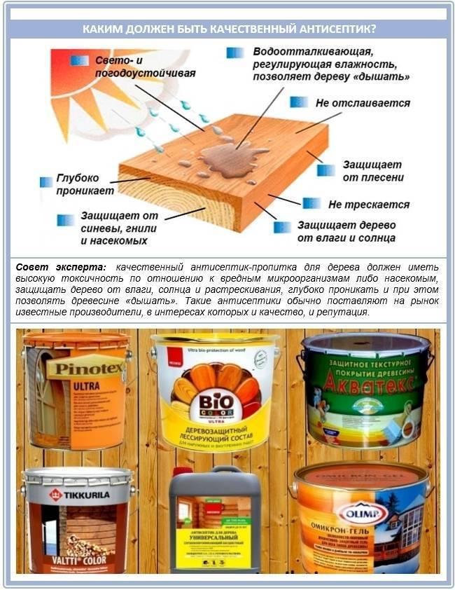 [обзор] лучшие антисептики для древесины +отзывы