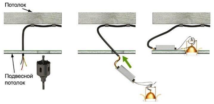 Как поменять лампочку в потолке натяжном: виды и особенности, пошаговая инструкция