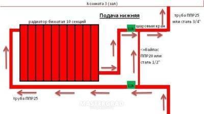 Расчёт системы отопления частного дома - правила и примеры с цифрами