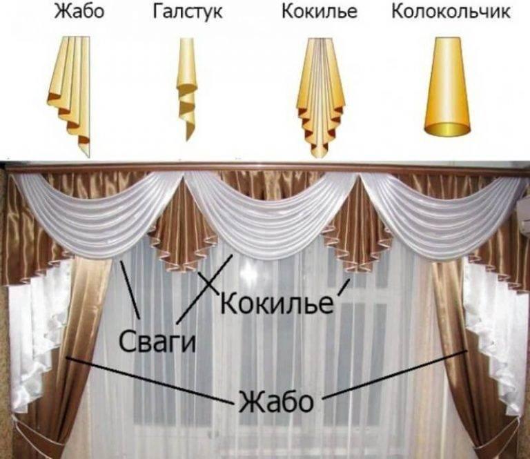 Шторы в зал: примеры стильного применения и секреты выбора дизайна (170 фото)