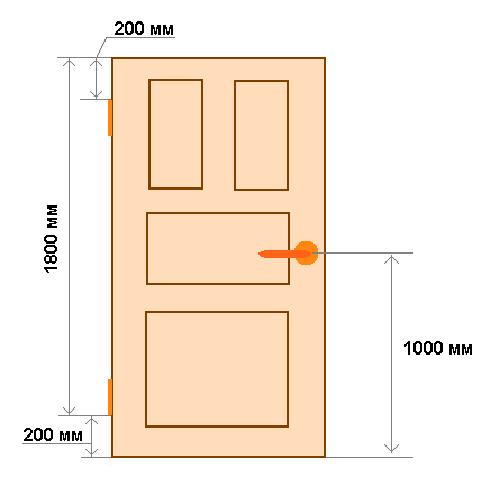 Устанавливаем петли на дверь — технология врезки различных моделей