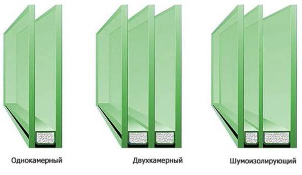 Чем отличаются двухкамерные окна от трехкамерных