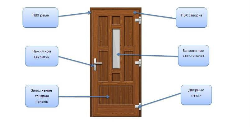 Как выбрать алюминиевое окно: в чем различие теплых и холодных конструкций