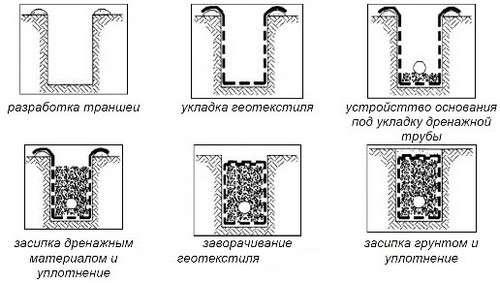 Геотекстиль: что это такое и как используется в различных сферах?