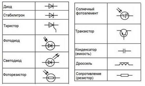 Обозначения на схемах электрических - всё о электрике