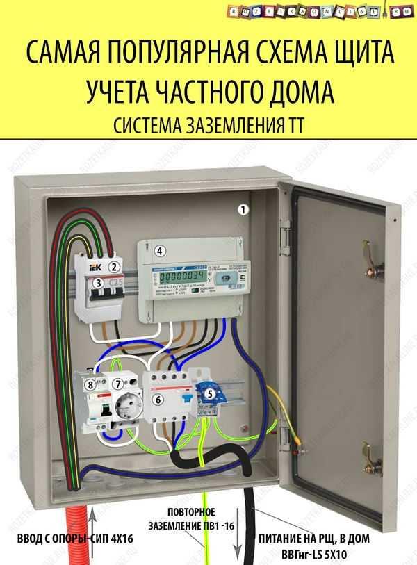 Схема электроснабжения частного дома 380в 15квт - всё о электрике в доме