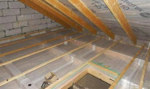 Опирание плиты перекрытия на стену: допустимые пределы, снип