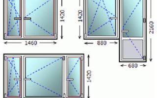 Оптимальный размер окон для частного дома - всё об окнах