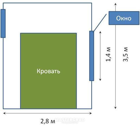 Правильное расположение и установка кондиционера в комнате