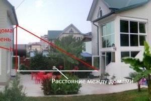 На каком расстоянии от забора можно строить дом: нормы снип по закону 2019-2020