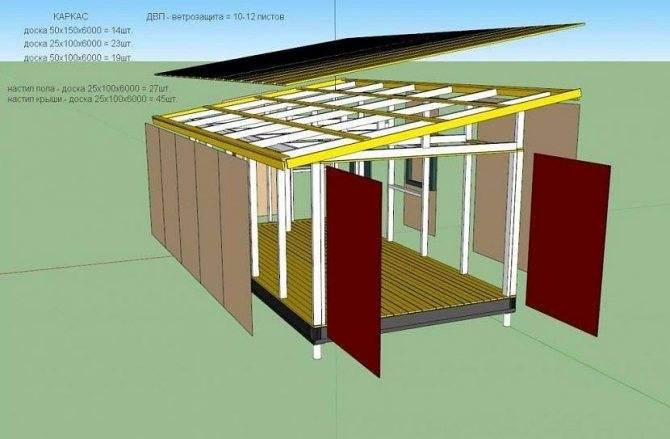 Строим сарай для дачи