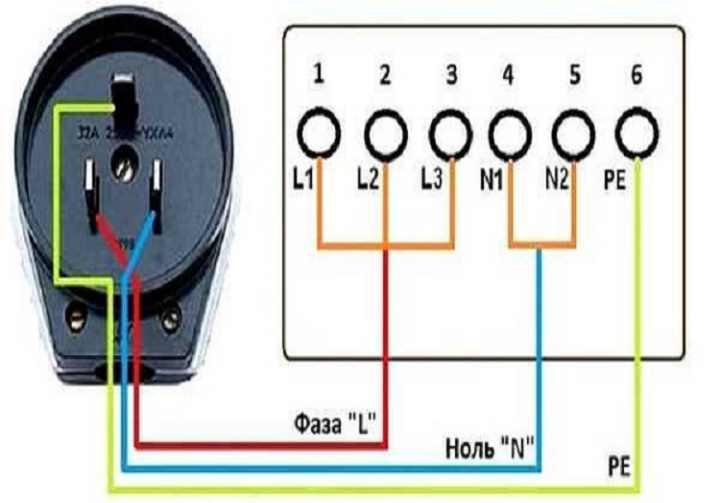 Как включить электрическую плиту: как пользоваться ей, регулировать температуру