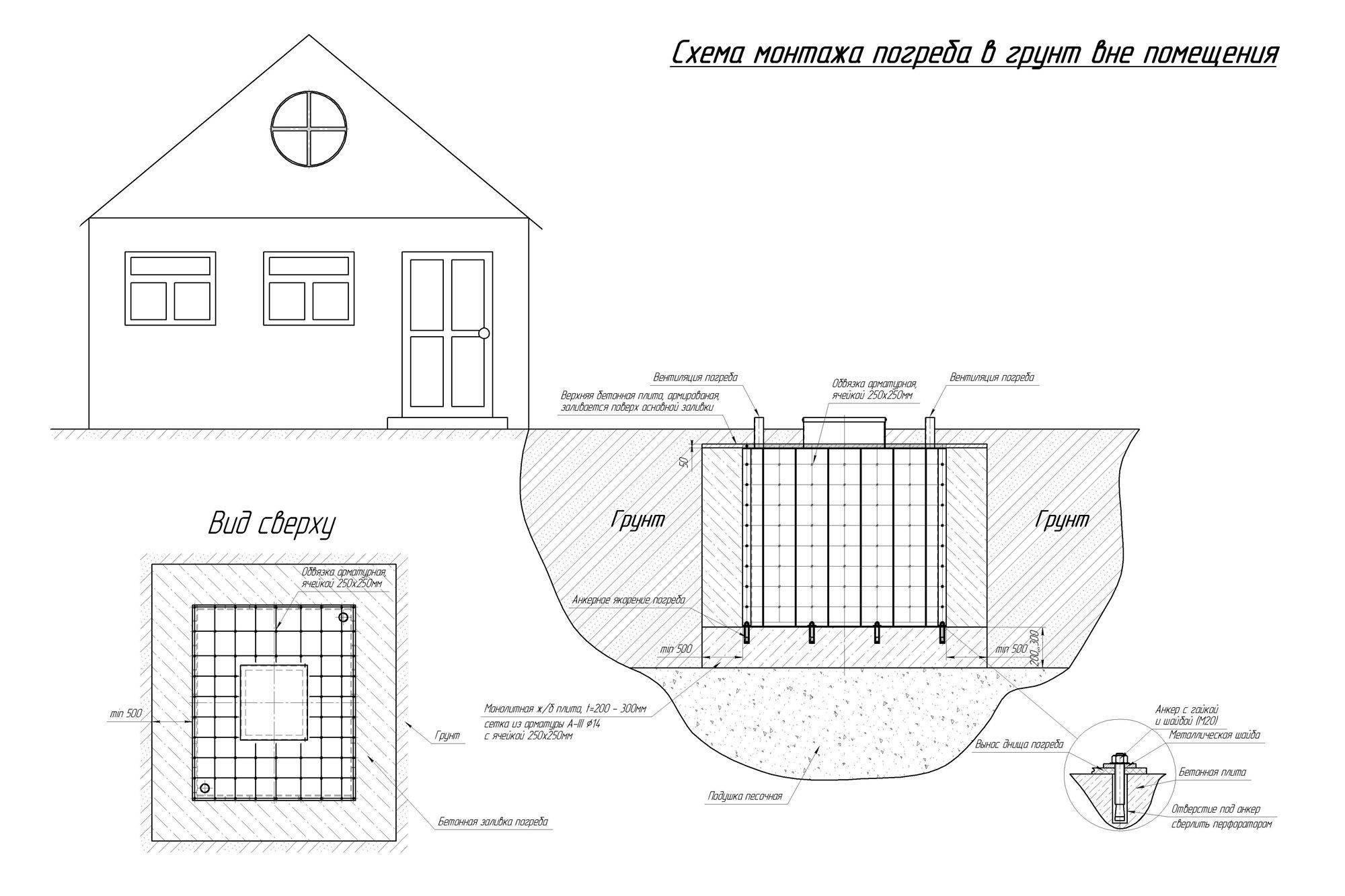 Кессон для погреба: их устройство, виды и установка