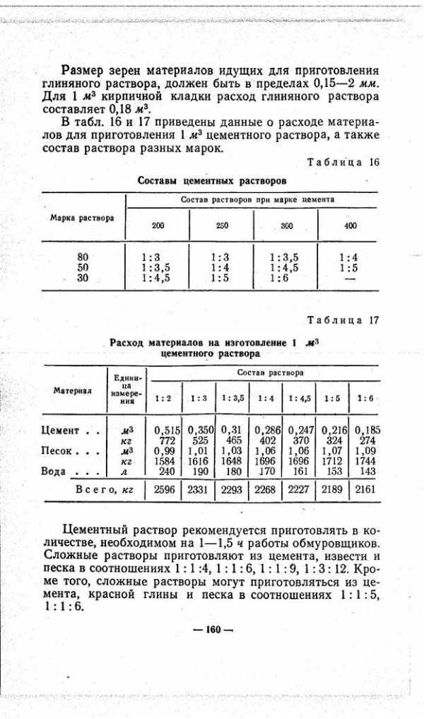 Пропорции цементного раствора: как развести и сколько песка и цемента в 1 м3, соотношение частей и расход