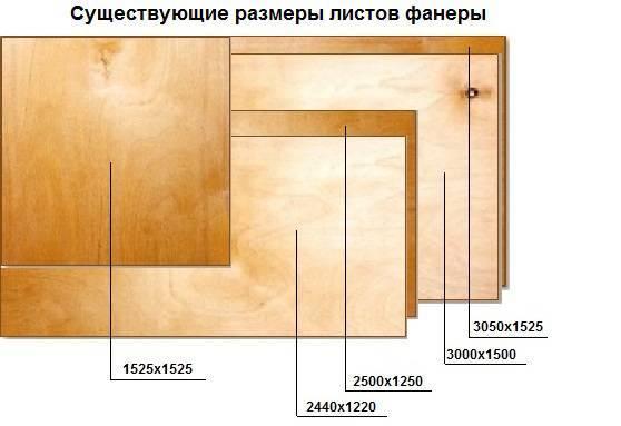 Как делают фанеру? технология изготовления и оборудование, производители в россии, чем склеивают