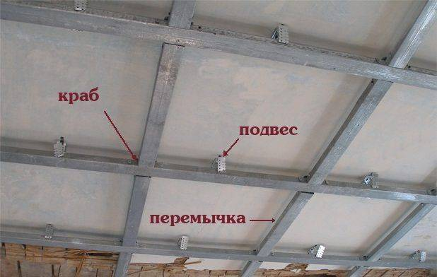 Как сделать и что собой представляют многоуровневые потолки из гипсокартона?