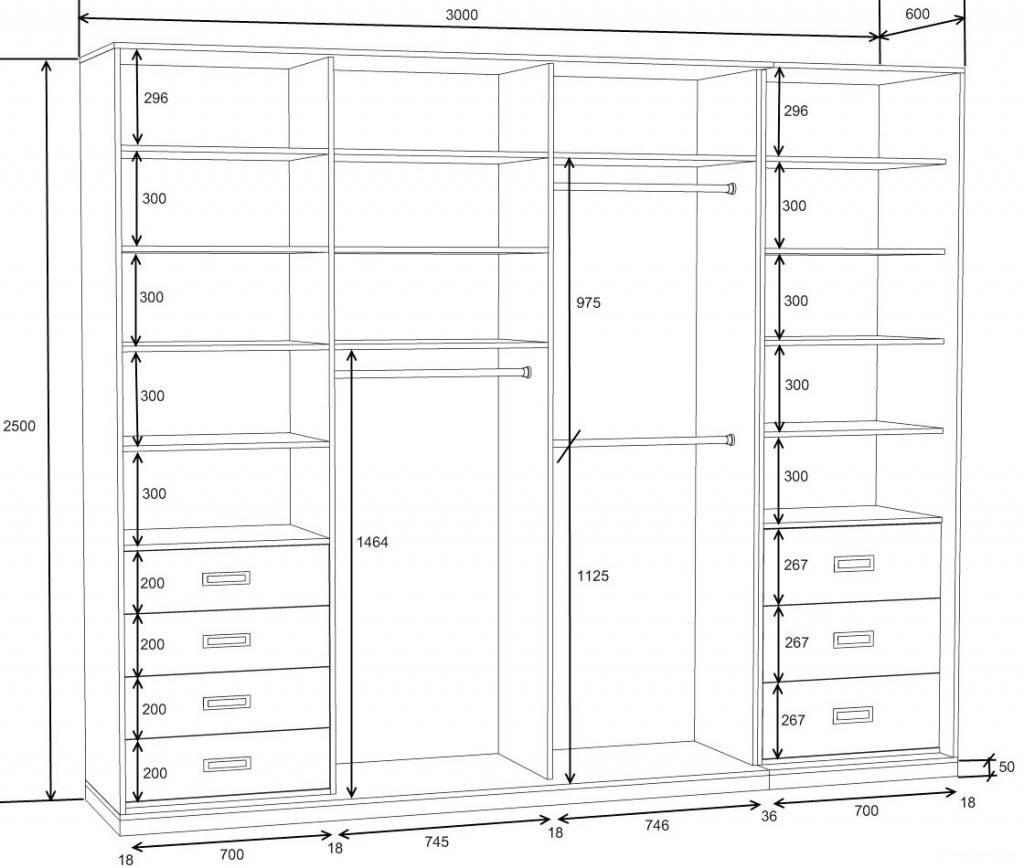 Шкаф в прихожую своими руками в виде пошаговой инструкции: из чего сделать самому дешево и красиво, как сделать схему и чертеж, где посмотреть фото дизайна