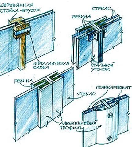 Крепление поликарбоната к металлическому каркасу: нормы, материалы