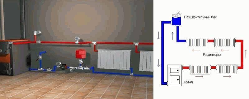 Отопление гаража своими руками: как сделать дешево и быстро (самый экономный способ), варианты обогрева подороже