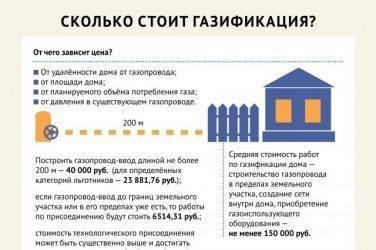 Передача газопровода из снт в мособлгаз - законодательство